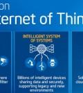 Intel_IoT