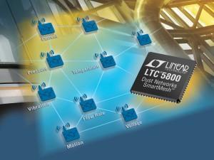LTC5800