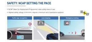 Fig. 1 – Alcuni requisiti di safety per i veicoli