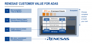 2-renesas-customer-value-fonte-renesas