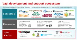 3-ecosistema-fonte-TI