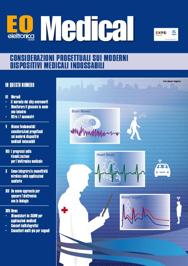 EO Medical