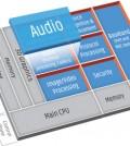 diagram-dataplane-audio