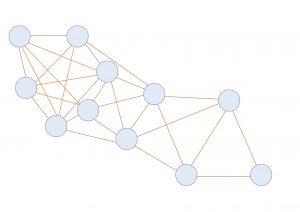 Fig. 2 - Esempio di rete mesh