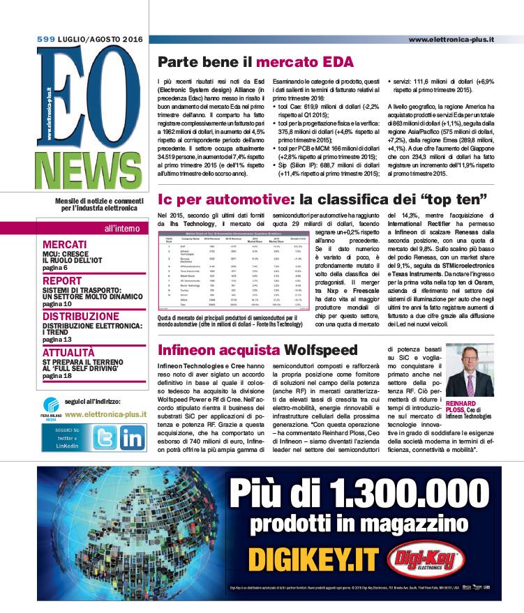 EONews