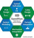 1-xpedition-mbsd-visualurl-final