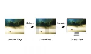 figura_1_frame_definition