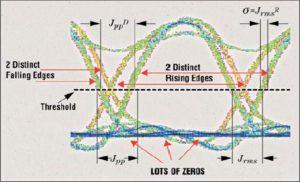 fig-2-eye-diagram-with-irregular-shape-5