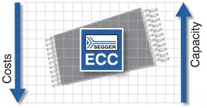 segger-segpr22_ecc_cost_reduction_hres