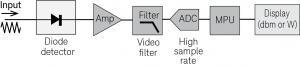fig5-detection-filter-diagram