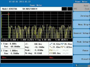 fig6-pulsed-waveform-peaked-power-sensor